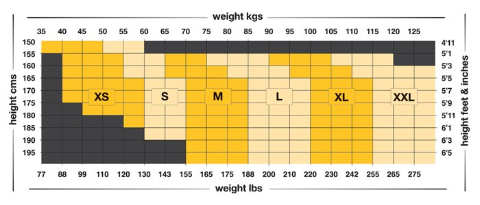 Weight Clothing Size Chart Rebellions