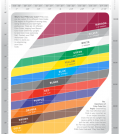 ping colour chart