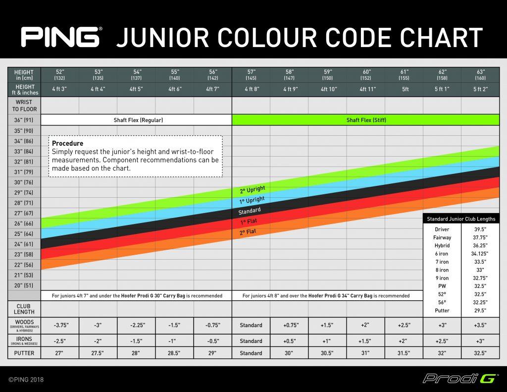 Ping Prodi G Custom Fit Chart